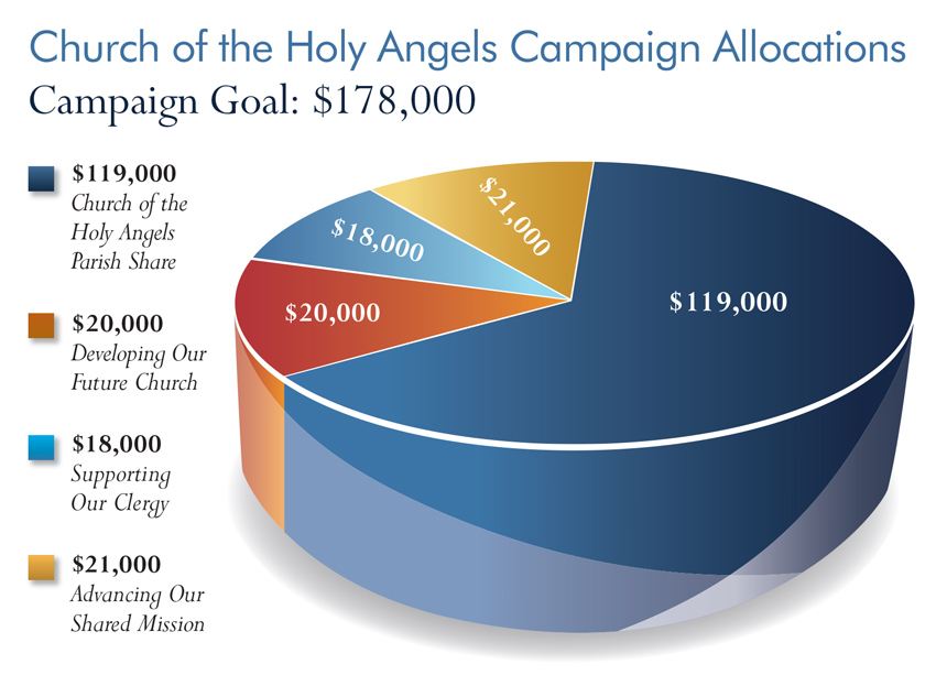 holy-angel-graph